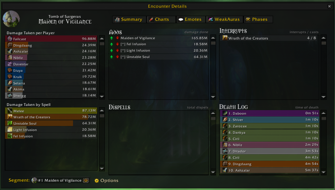 WoW Classic Addon Details Damage Meter Classic