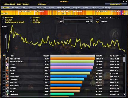 WoW: Addons - Exorsus Raid Tools - Kampflog statt Recount/Skada