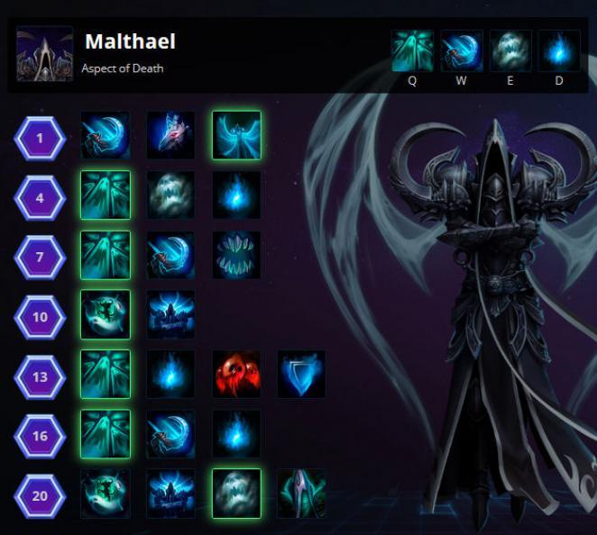 Diablo  Builds Icy Veins