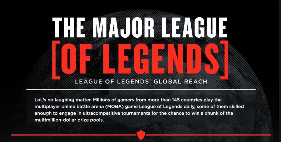 league of legends vorsaison