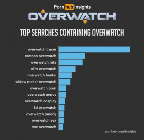 open beta overwatch