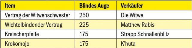 blindes auge wow abgeben