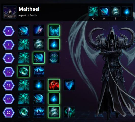 Heroes Of The Storm Build Malthael