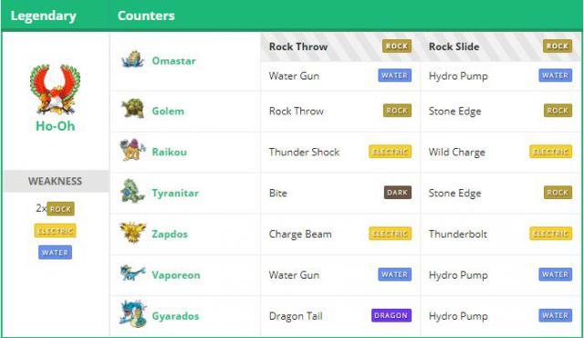 Pokemon go schnelle lade attacke