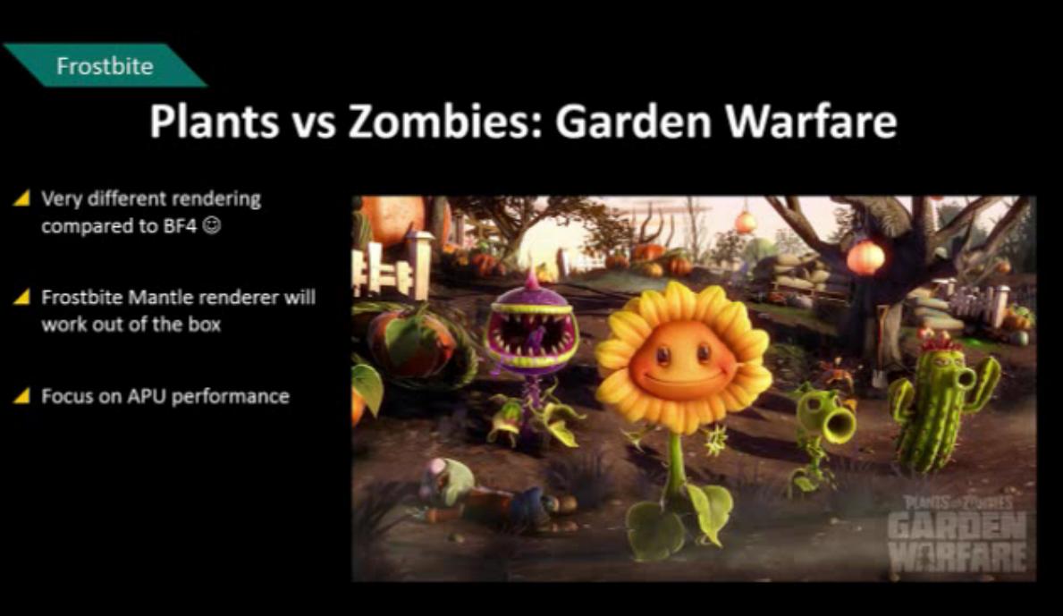 Plants Vs Zombies Garden Warfare Pc Test Guides