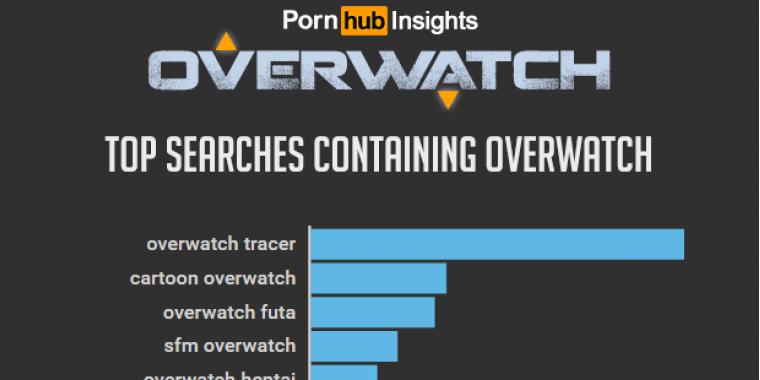Pornhuv