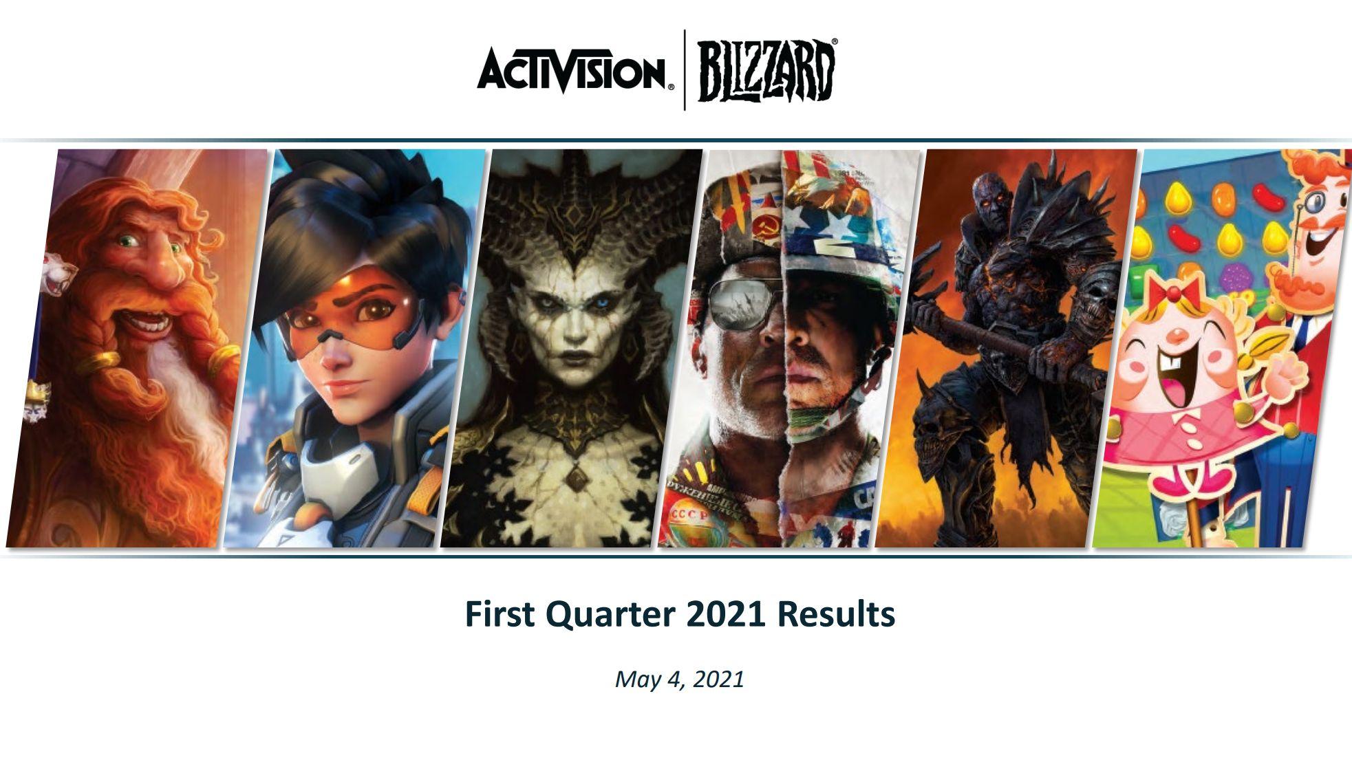 Blizzards Finanzbericht fürs 1. Quartal 2021 - Neues zu WoW, Diablo und Co.